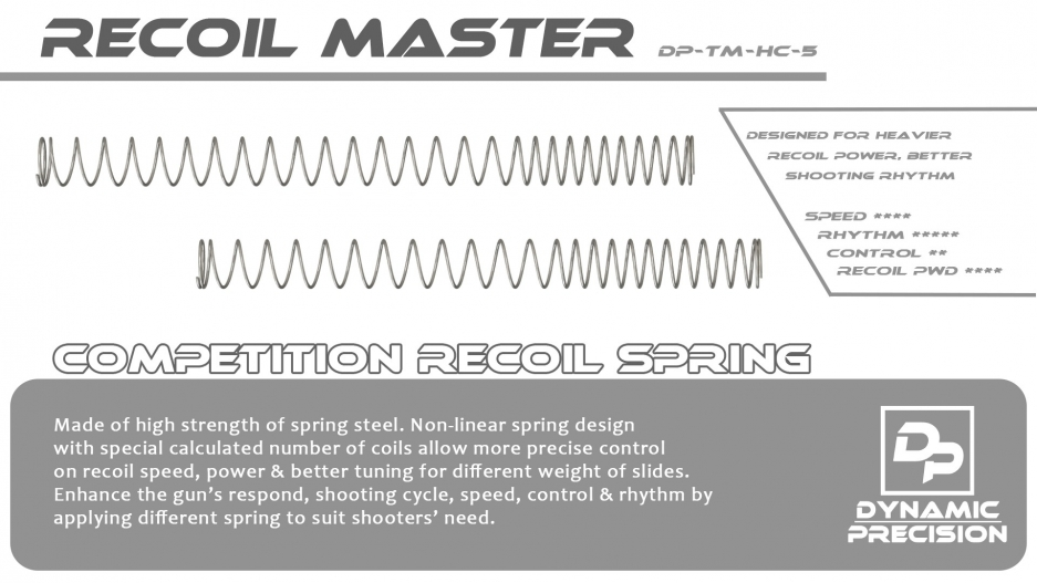 gallery/recoil master
